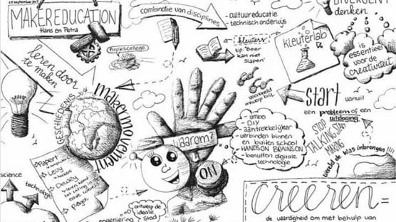 Sketchnotes in the Classroom