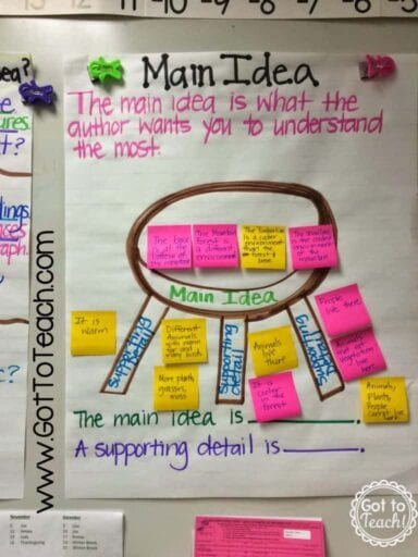 Stool activity with sticky notes to identify main idea and supporting details