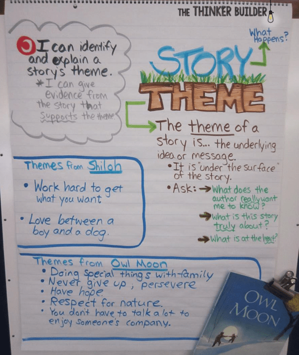 Story theme anchor chart