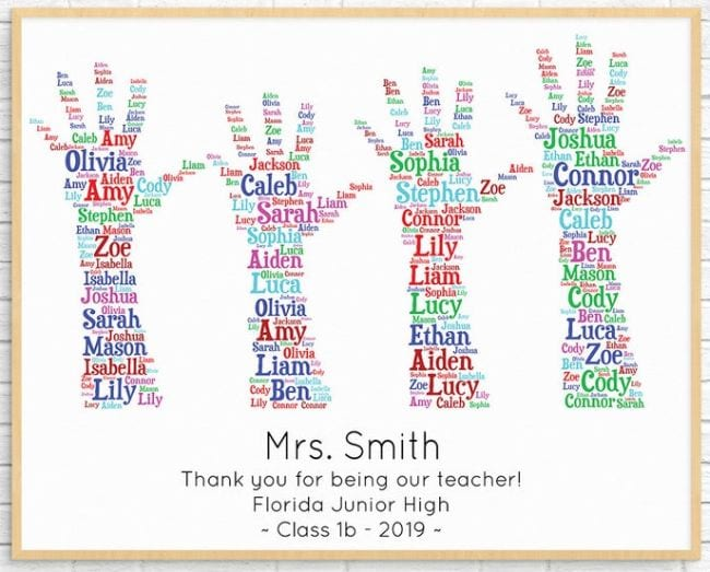 Design of raised hands made of word clouds of names (Teacher Appreciation Gifts)