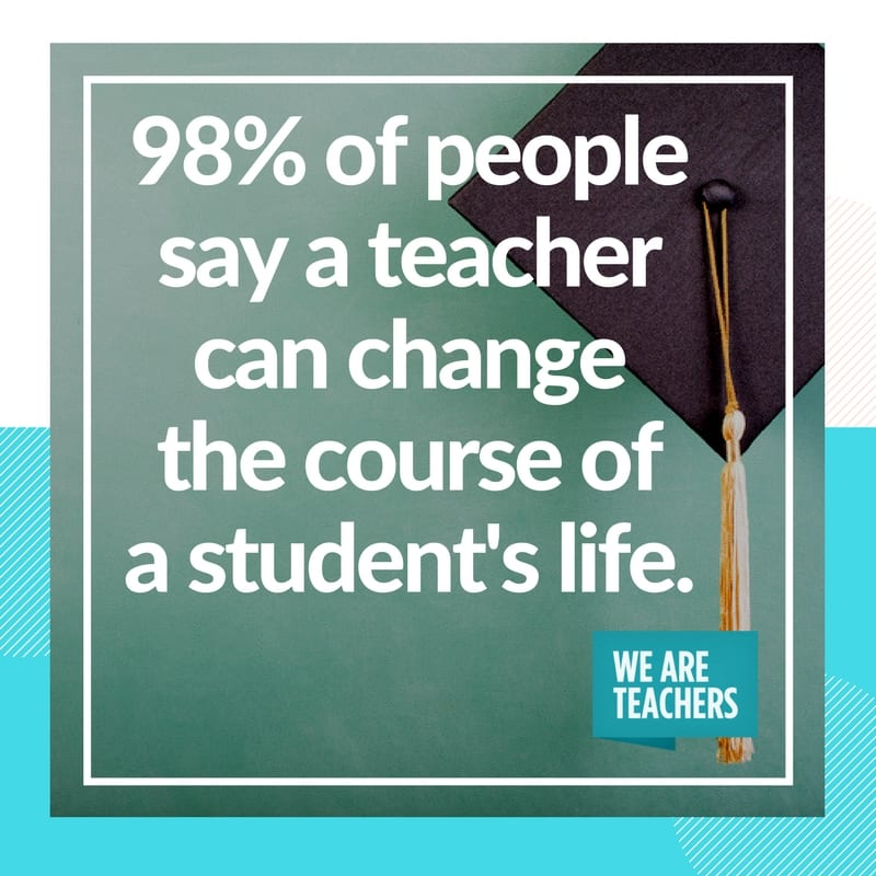impact of a teacher