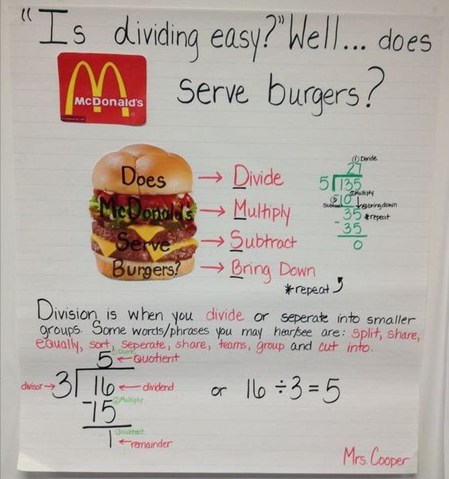 Anchor chart outlining Does (divide) McDonald's (multiply) Serve (Subtract), Burgers (Bring Down) method of long division