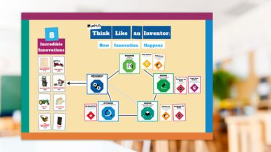 """""""Think Like an Inventor"""" bulletin board in a classroom"""
