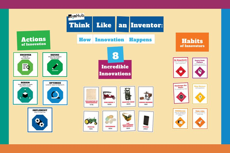 """""""Think Like an Inventor"""" bulletin board mocked up as a word wall"""