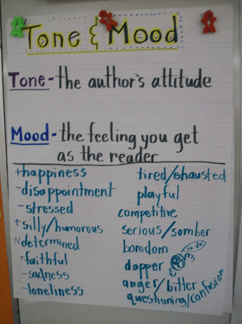 An anchor chart that showcases mood vs. tone.