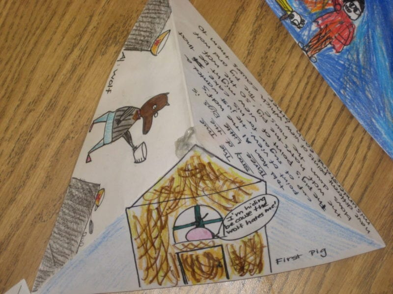 a pyramid shaped paper form with details for a book report on each side
