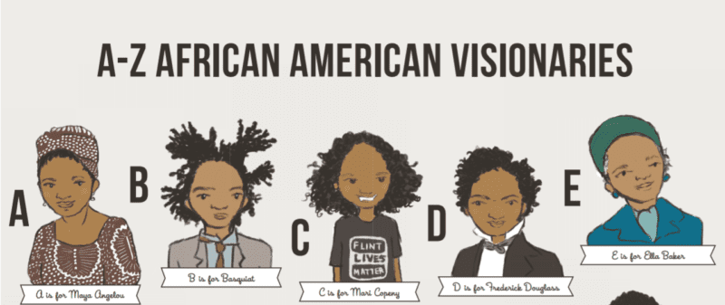 African American Visionaries classroom poster