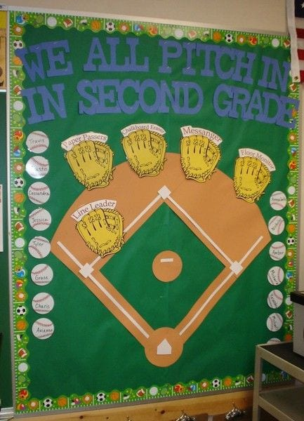 Baseball job chart