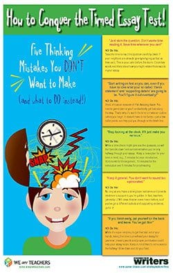 How to Conquer the Timed Essay Test Classroom Poster