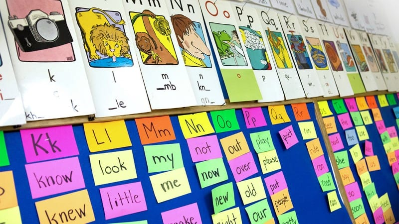 What Are Sight Words? Get the Definition Plus Teaching Resources