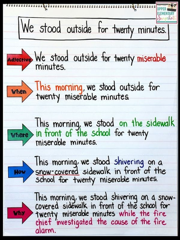 "Expanding Sentences anchor chart with examples using the sentence ""We stood outside for 20 minutes."""