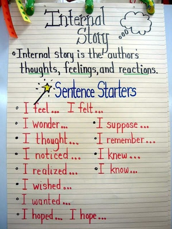 Internal Story anchor chart with sentence starters like I feel, I wonder, and I know