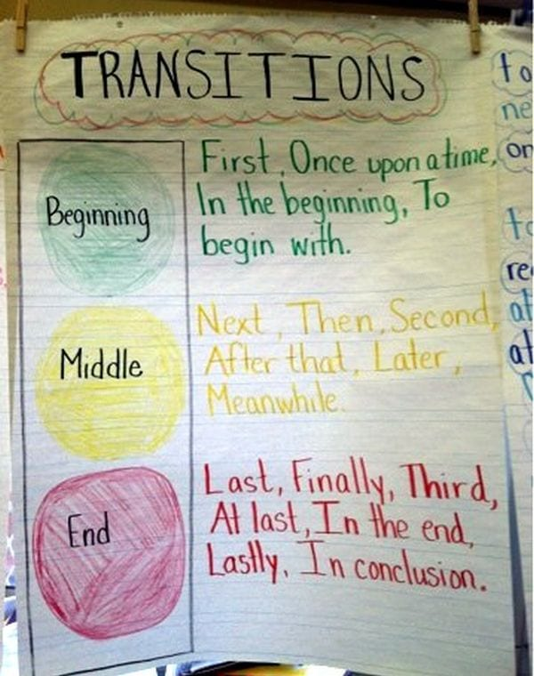 Transitions anchor chart with a traffic light with examples of transition words