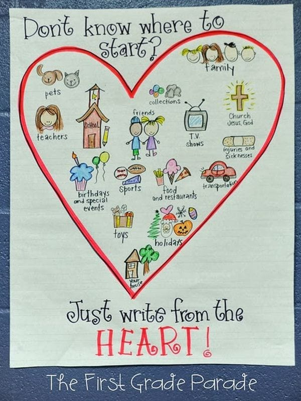 Write From the Heart anchor chart with ideas for subjects to write about