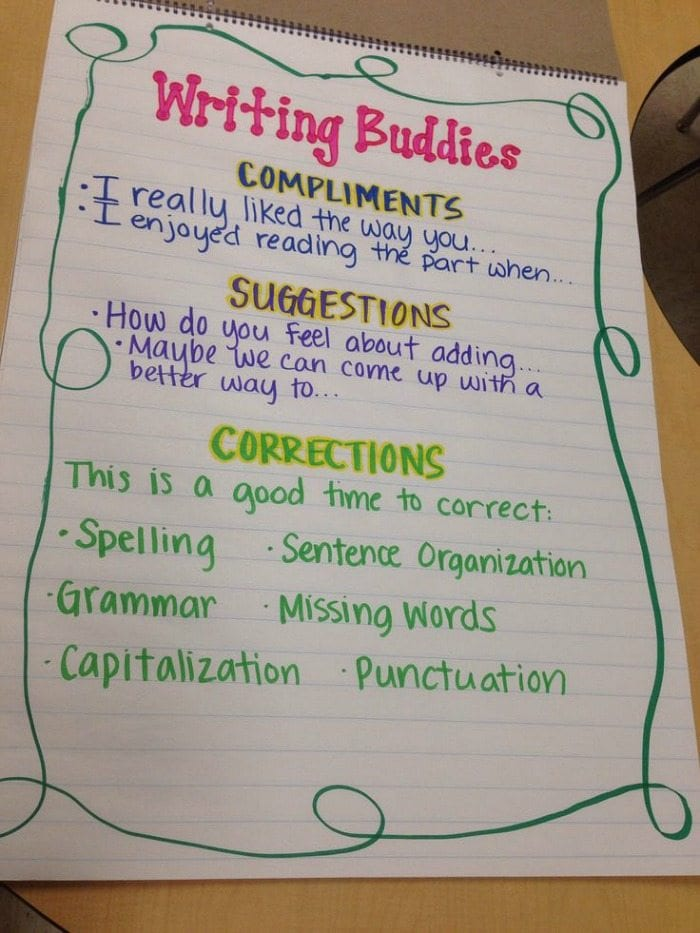 Writing Buddies anchor chart with compliments, suggestions, and corrections